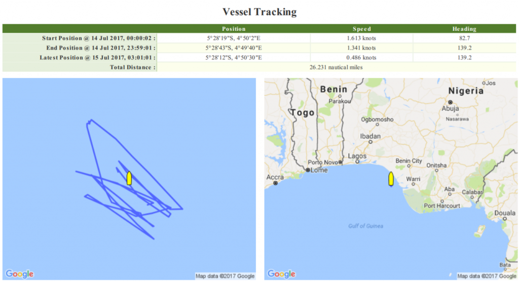 Vessel Monitoring System (IoT) | VONE Technology